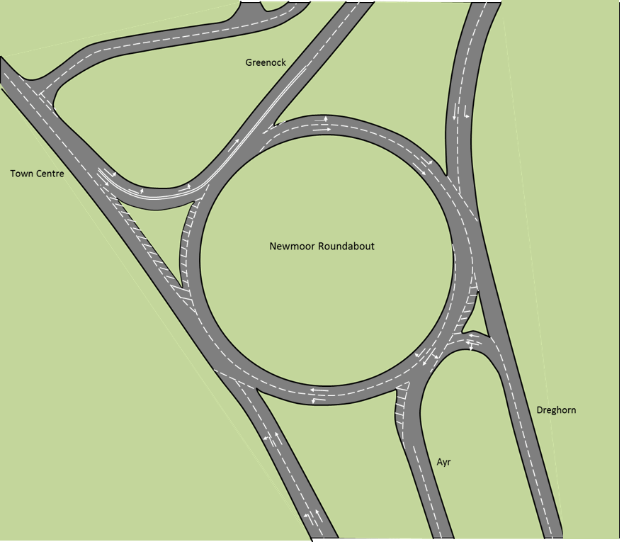 Various Roundabout